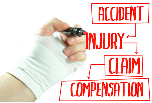 Personal Injury Lawyer | Compensation Process | Powell Law Group