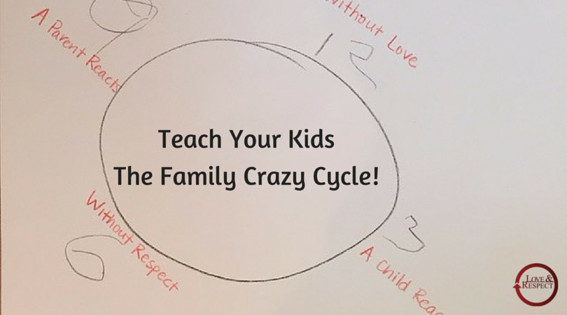 Teach-Your-Kids-The-Family-Crazy-Cycle-1.png