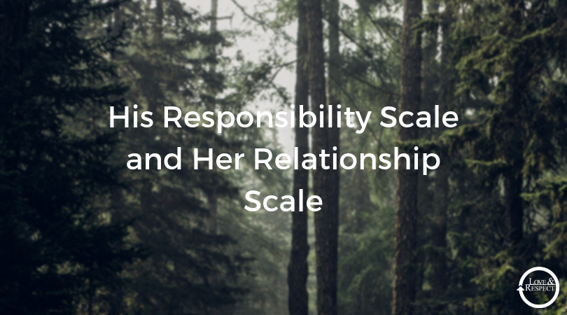 His-Responsibility-Scale-and-Her-Relationship-Scale.png