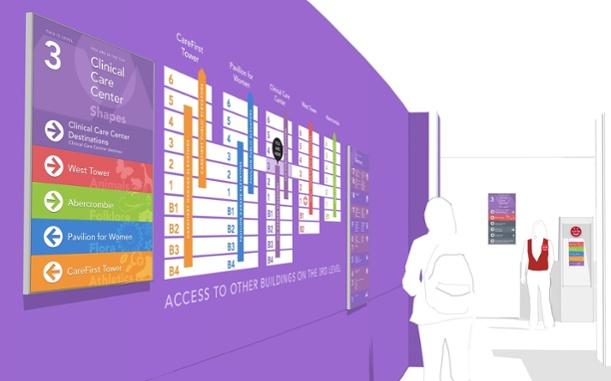 7 Steps for Effective Wayfinding in Healthcare - HealthSpaces blog, September 2017.