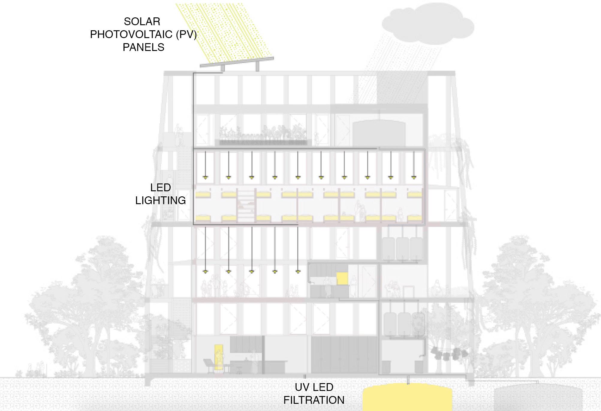 Diagram LED Filtration.jpg