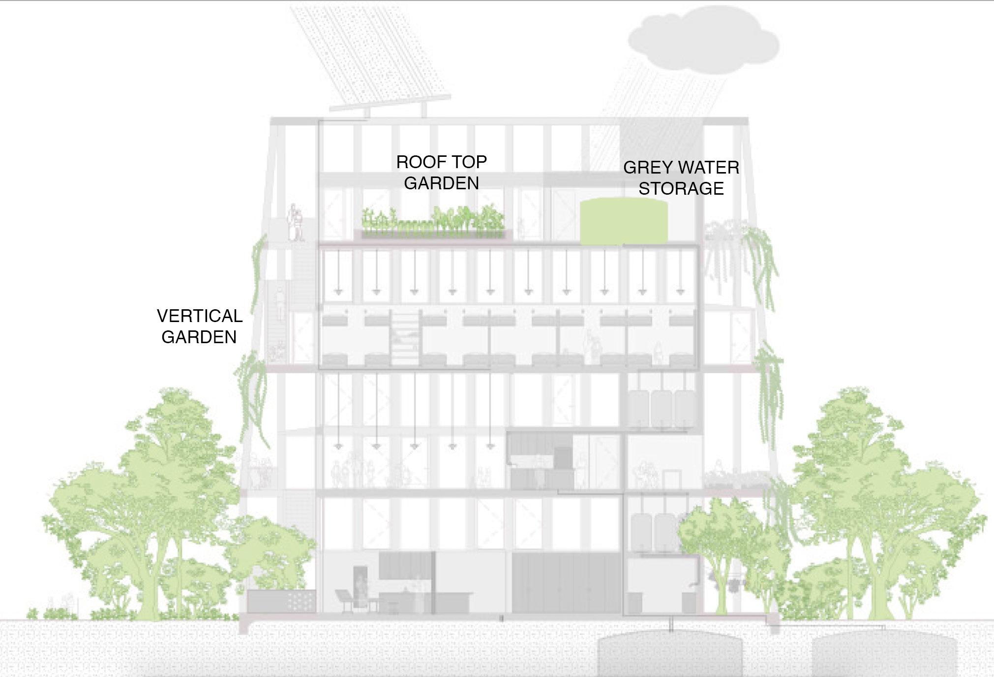 Diagram Rooftop Gardens.jpg