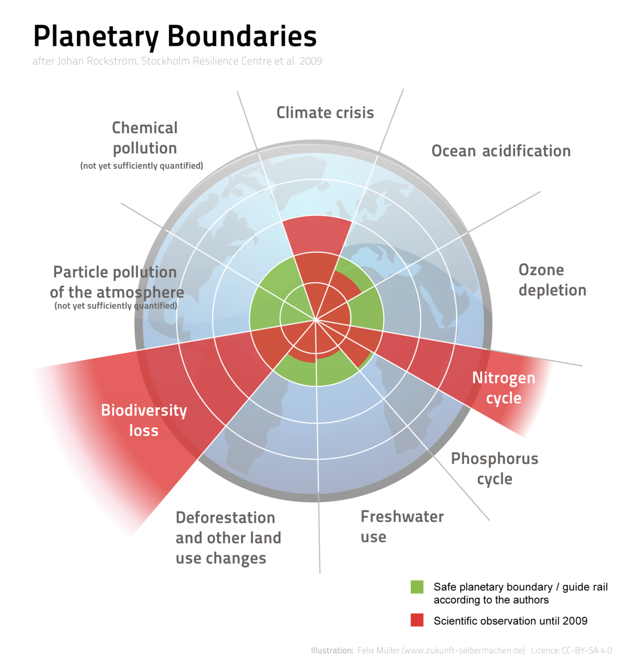 1280px-Planetary_Boundaries.png