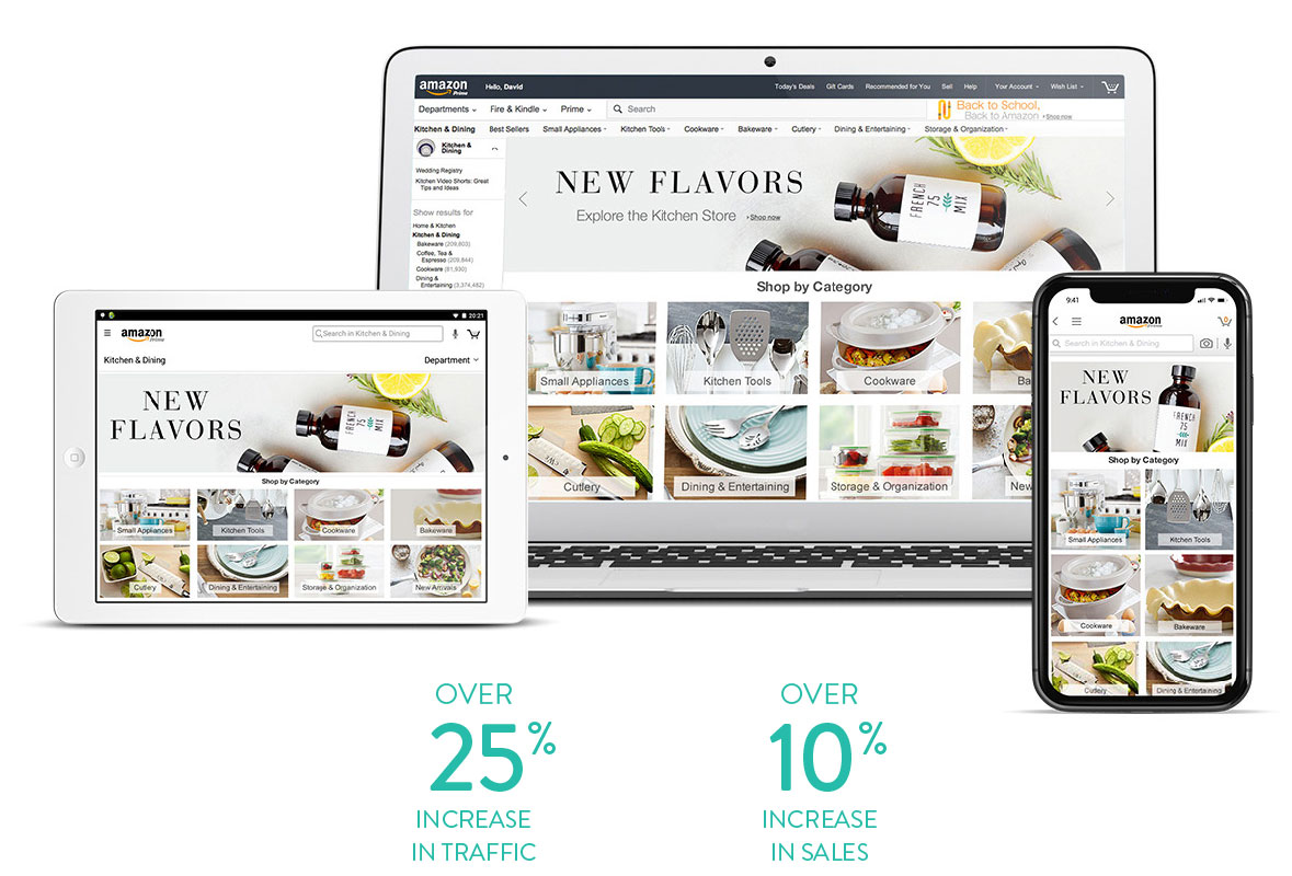 After we applied the Rio Method, the Amazon's Kitchen Page increase traffic over 25% and sales of over 10%. With $0 Ad investment.