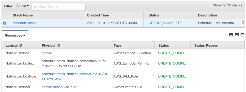 Part 1 - AWS Lambda and how to schedule its execution — Software