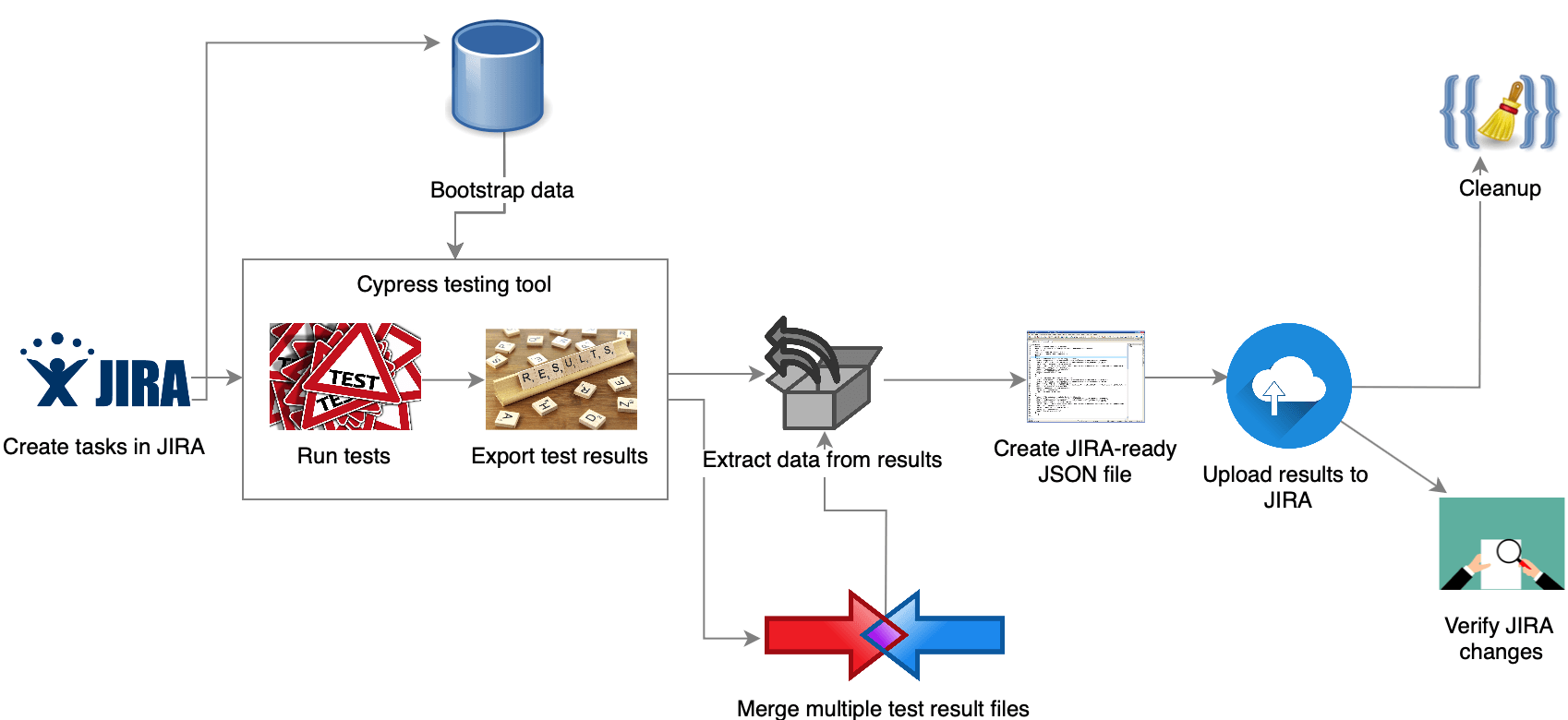 jira-automation-workflow.png