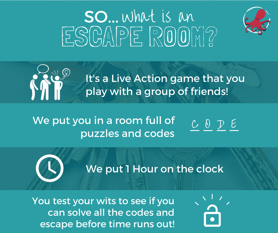 What's an Escape Room?.png