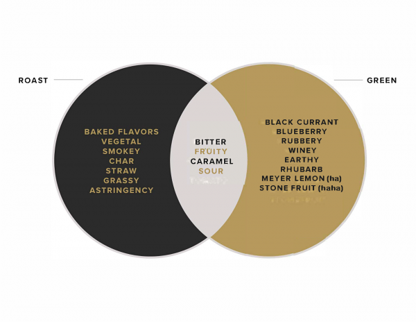 Venn-Diagram-edited-1.png