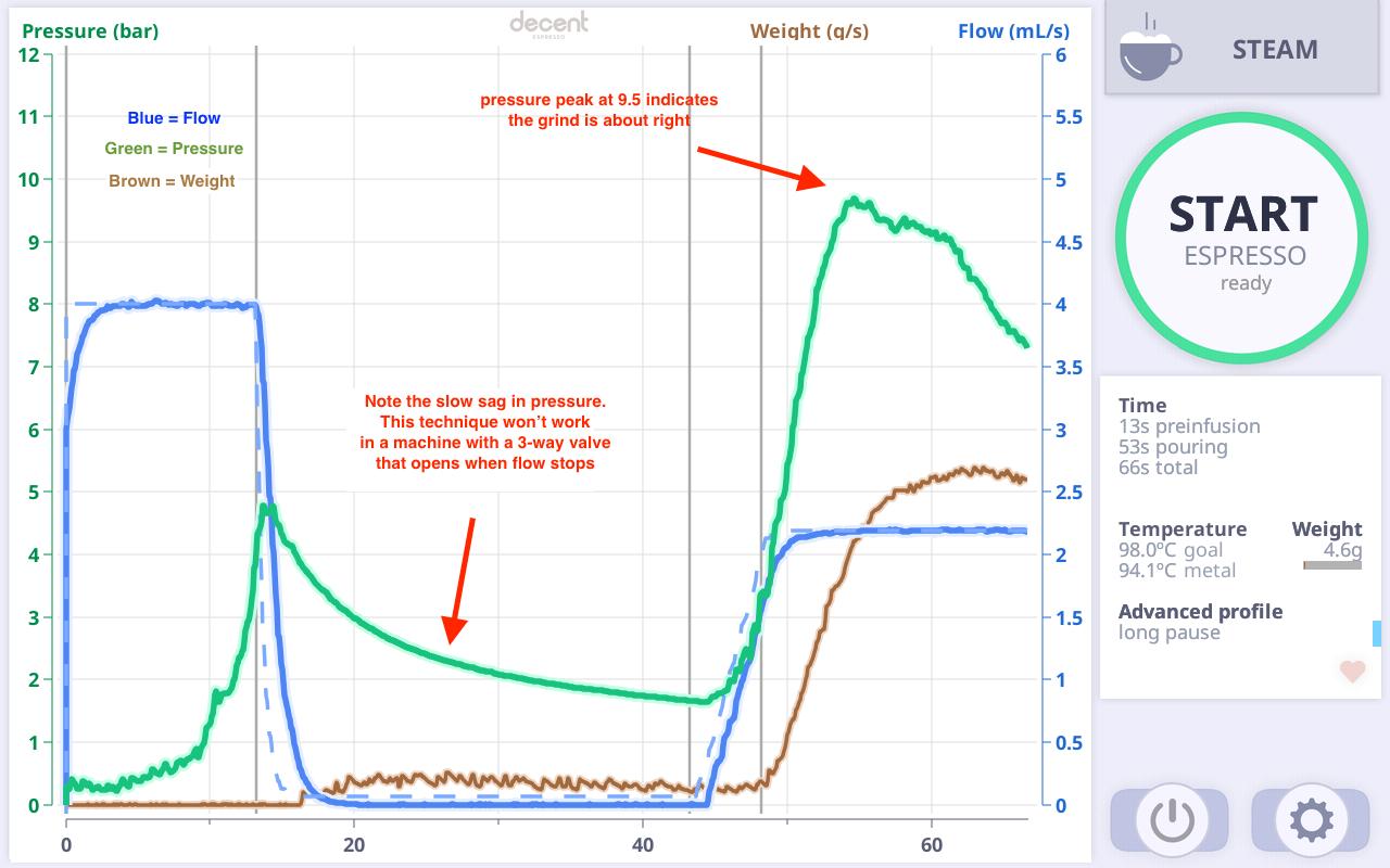 pause curve 1 (best).png