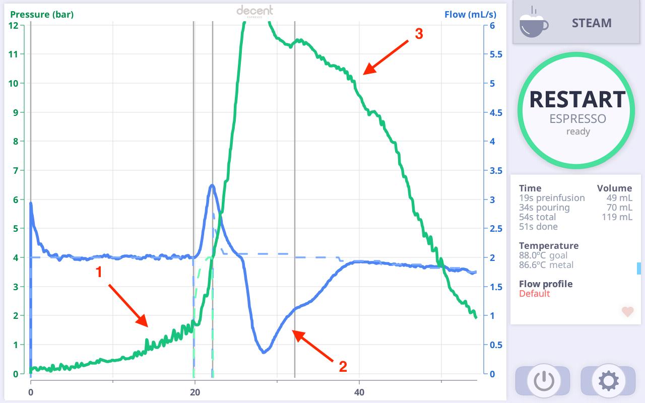 typical decent curve.png