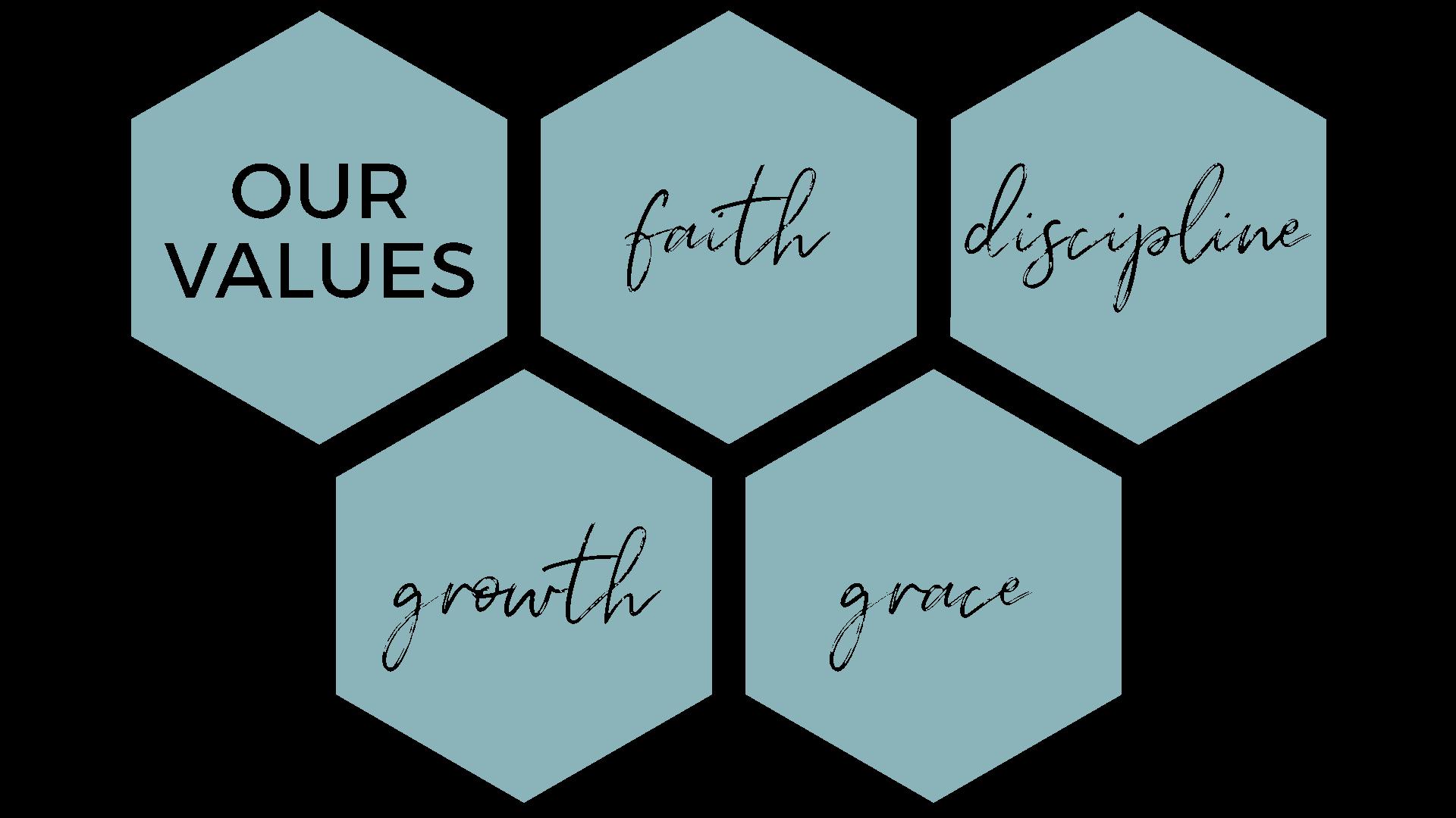 OBL_Values2 2.png