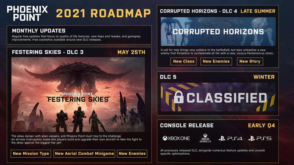 Dlc3 4 5 roadmap v8.jpg