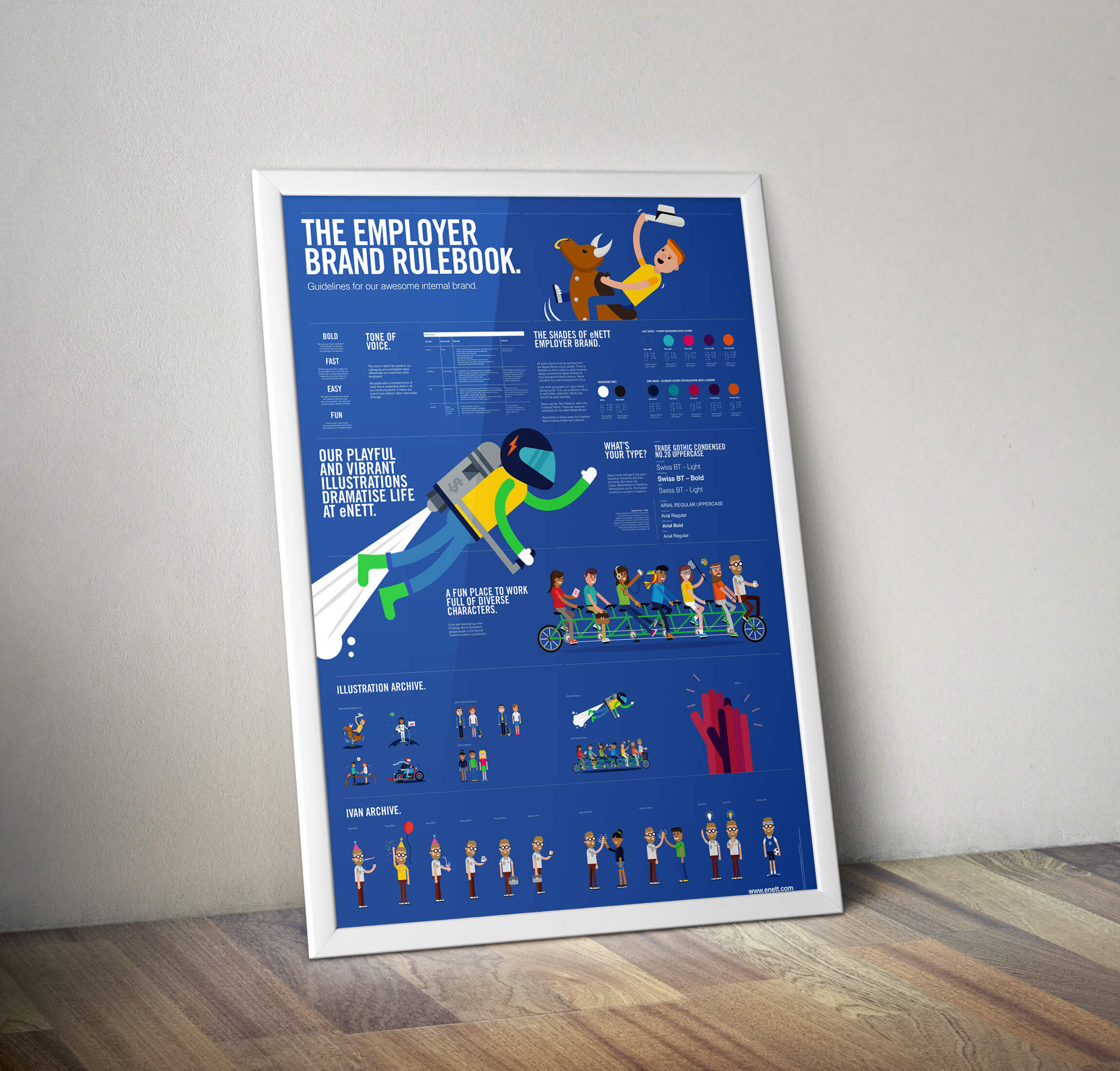 A0 Size Poster - Employer Guidelines Recap.jpg