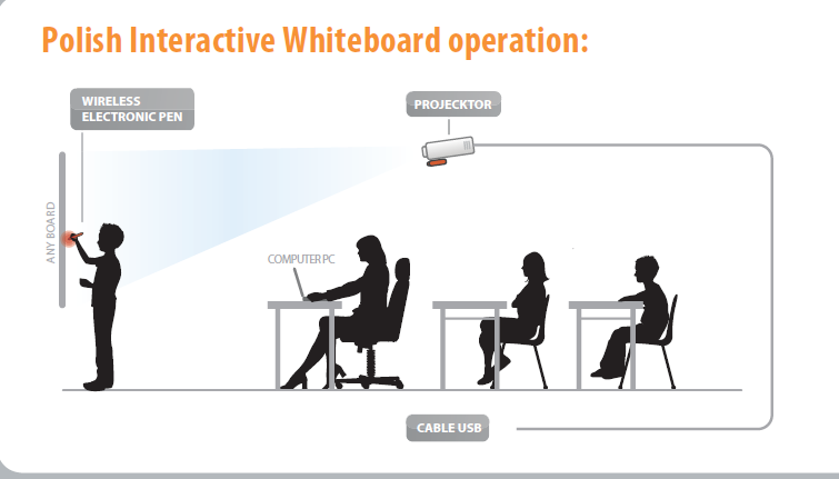 Interactive Board 1.png