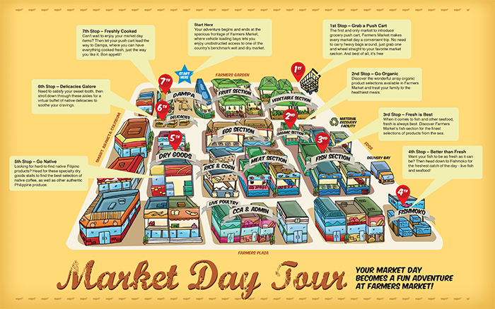 Farmers-Marke-Day-Tour-Map.jpg
