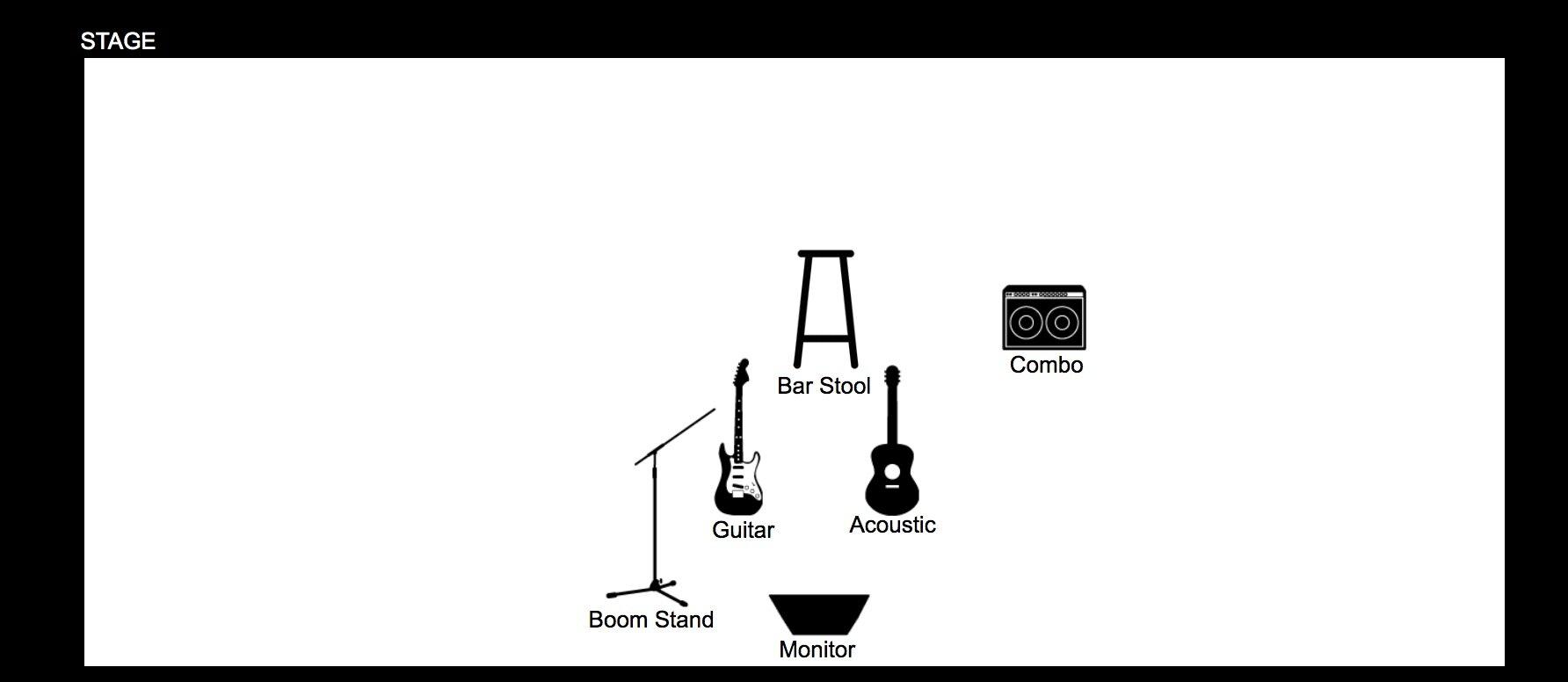 Sennheiser 835 Mic (1 vocal mic) Pedal Board (Reverb, Delay, Chorus)  Vox Amp Fender Telecaster Acoustic Guitar (with DI)