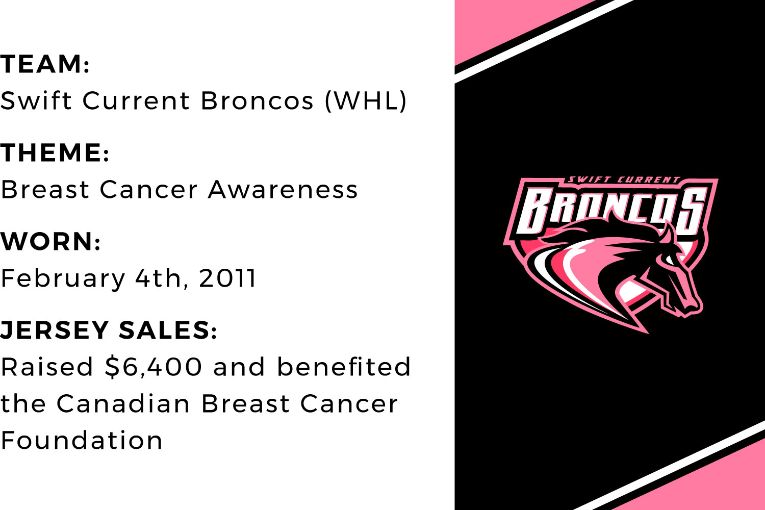 SCB_Breast-Cancer_Info-Graphic-1.jpg