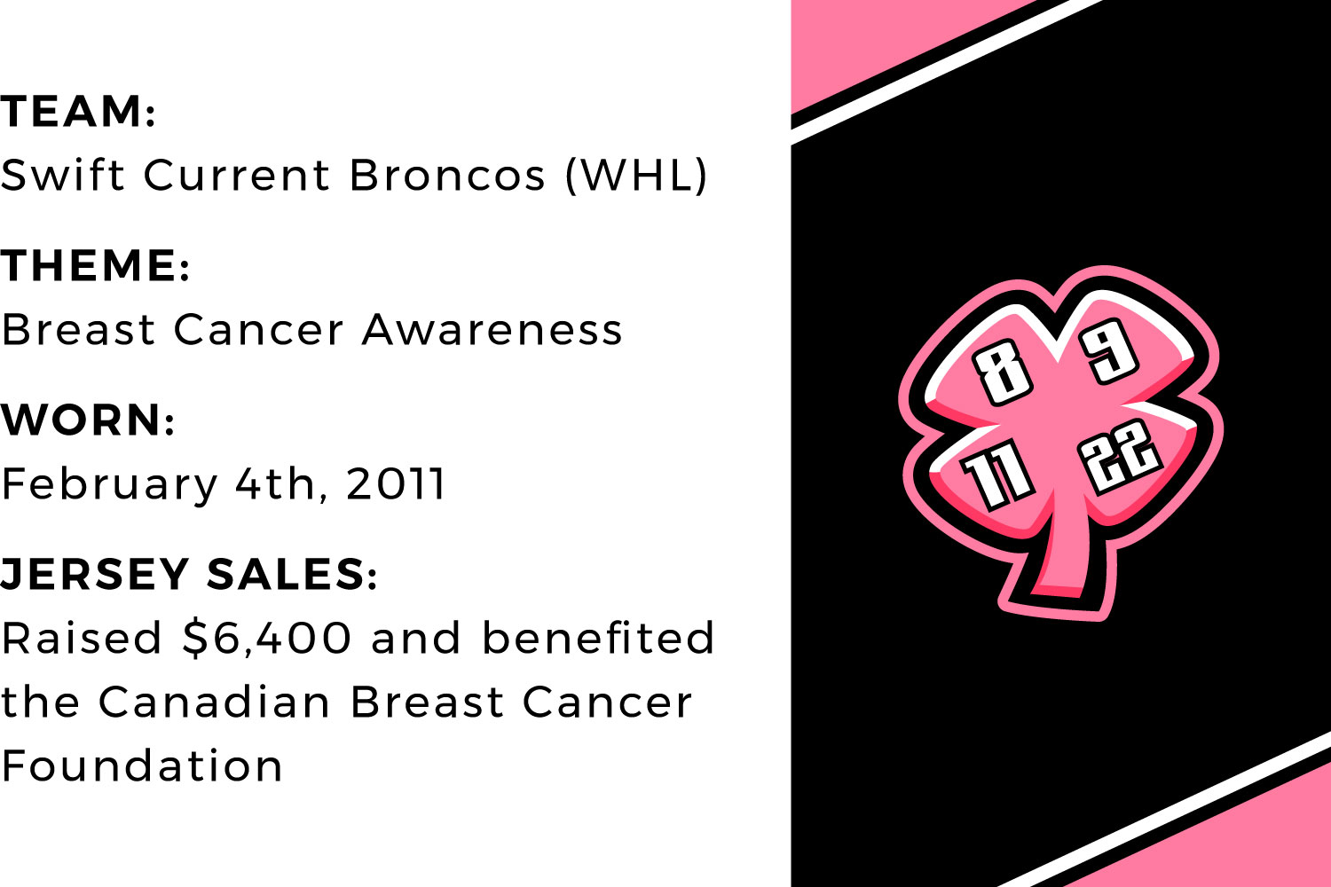 SCB_Breast-Cancer_Info-Graphic-2.jpg