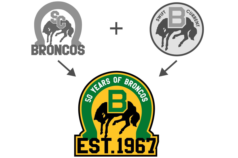SCB_Heritage_50th-Logo-Combo.jpg