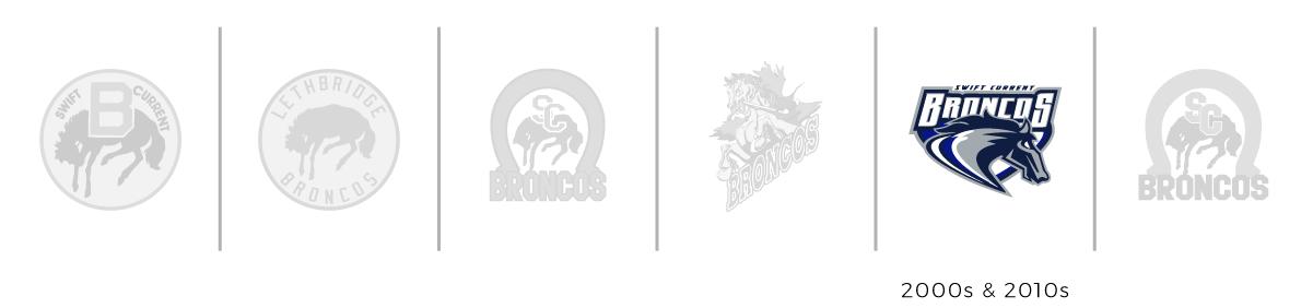 Broncos-Logo-Timeline-00s.jpg