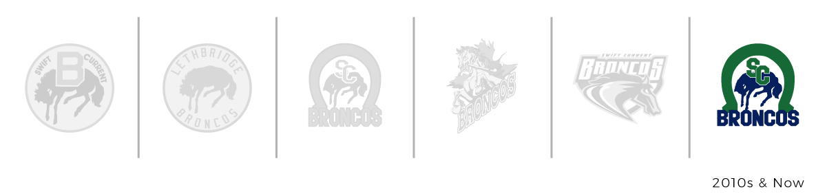 Broncos-Logo-Timeline-10s.jpg