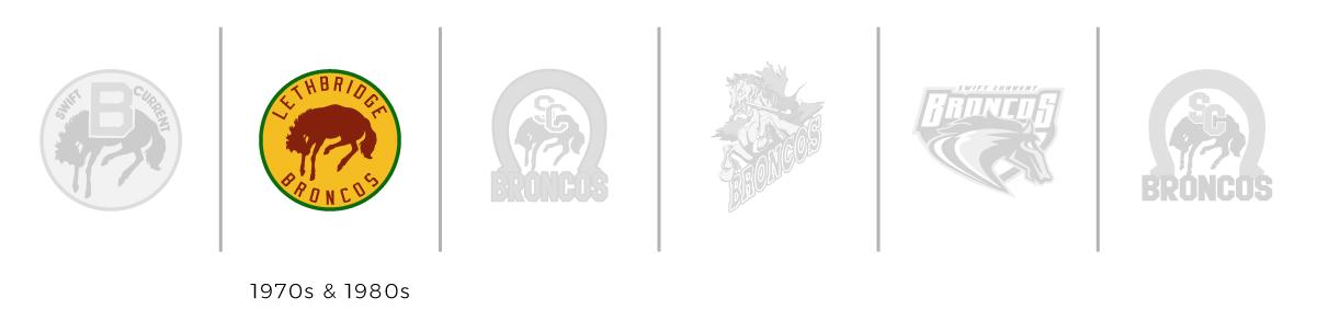 Broncos-Logo-Timeline-70s.jpg