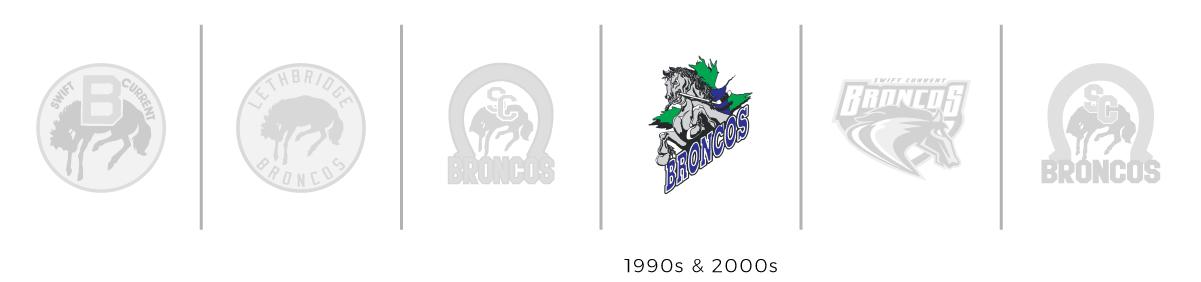 Broncos-Logo-Timeline-90s.jpg