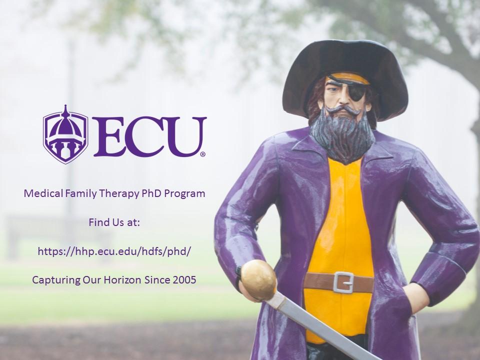 East Carolina University -