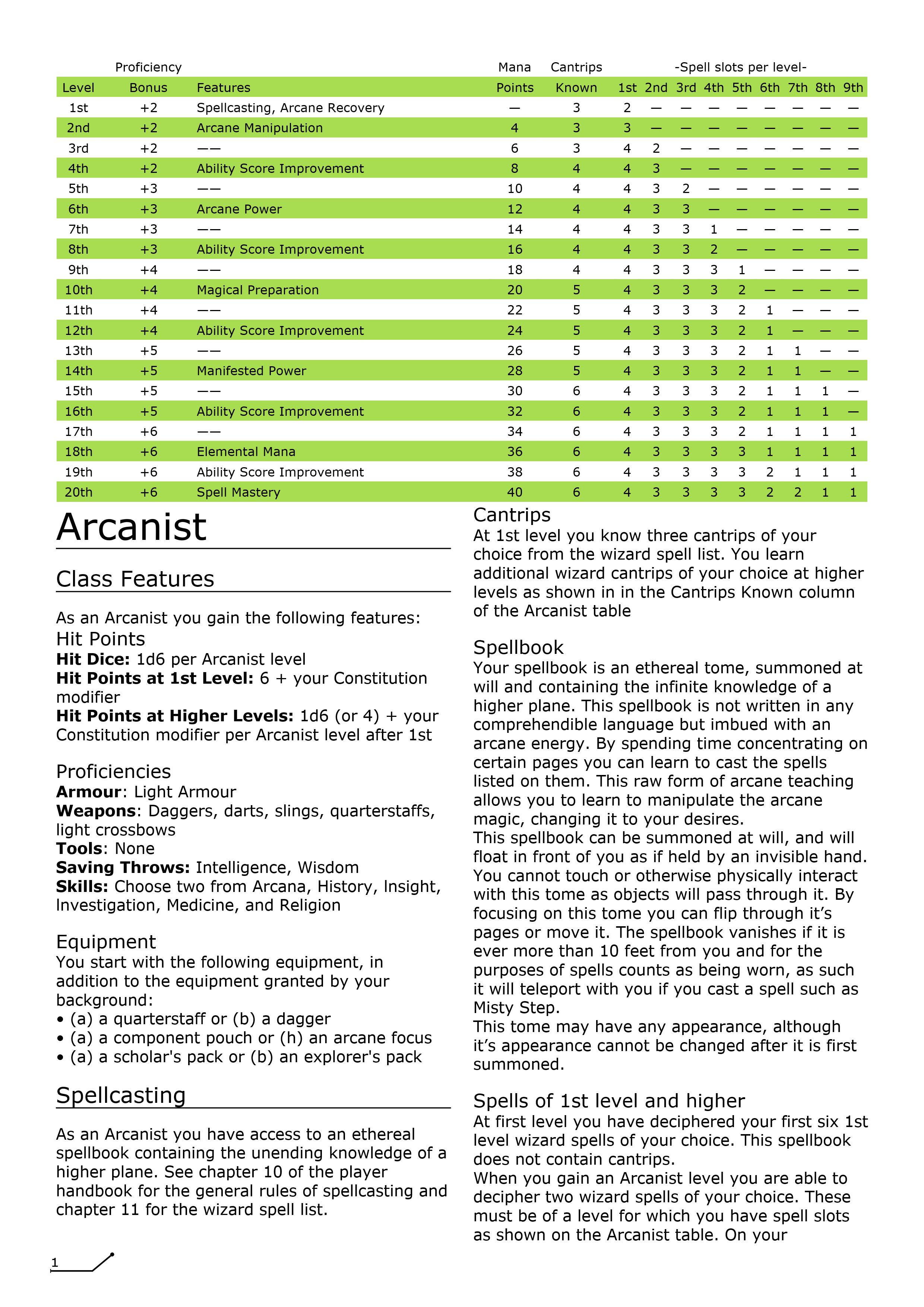 D&D Homebrewery — Starships & Laserguns