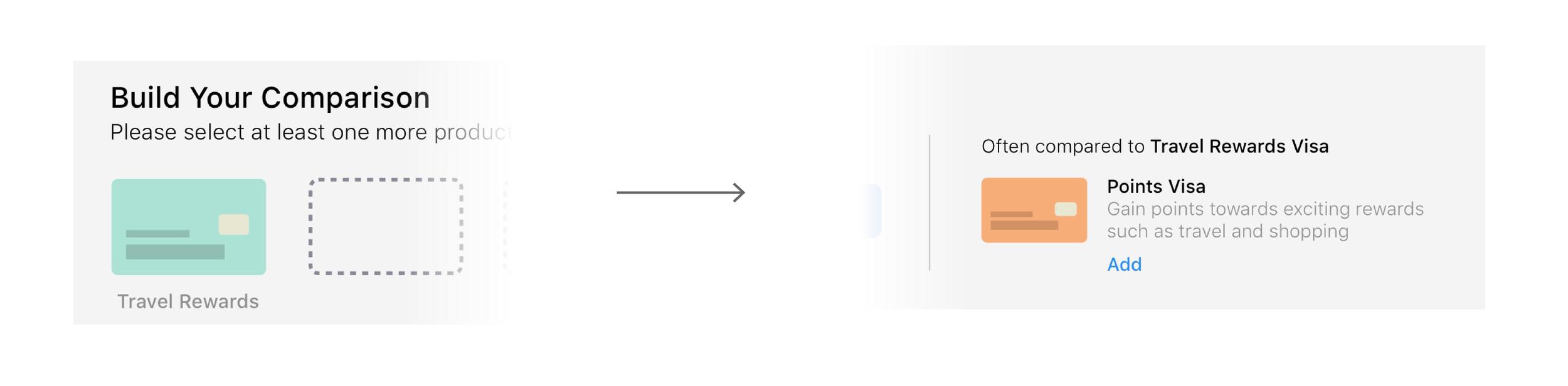 Shelf interface.