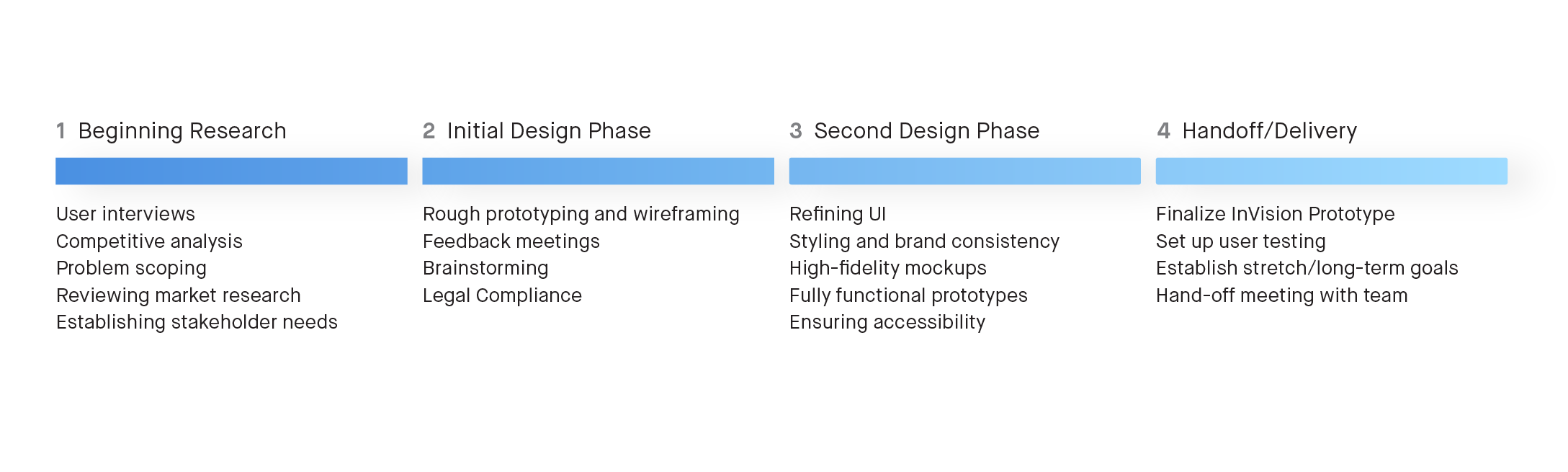 design process-02.png