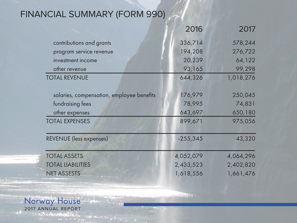 Annual Report Two (2).png