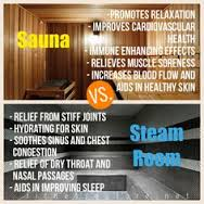 sauna steam room relax sinus joint muscle