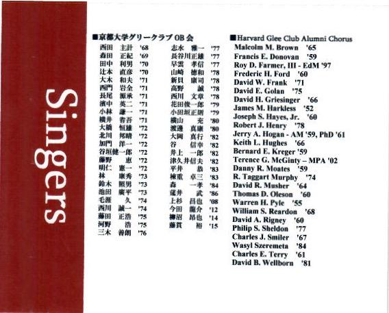Kyoto & Harvard CD cover 4.jpg