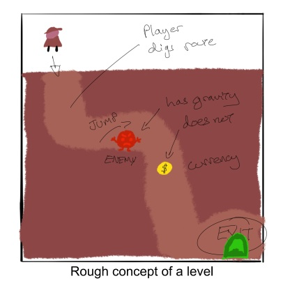 An extremely well done diagram of what I thought the game should be like.
