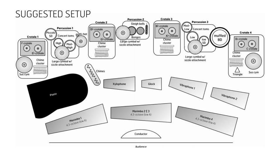 Beacons - setup