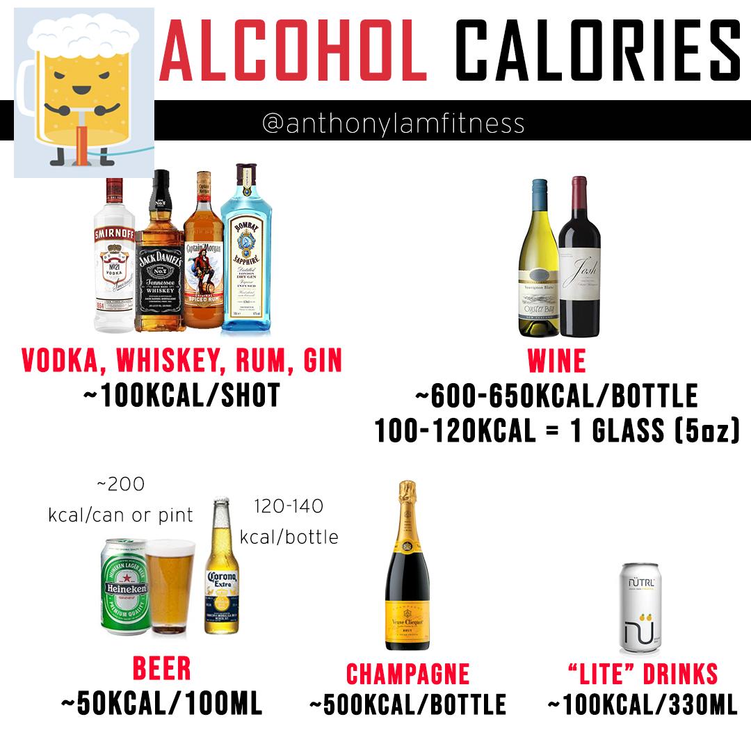alcoholcaloriesinfographic.jpg