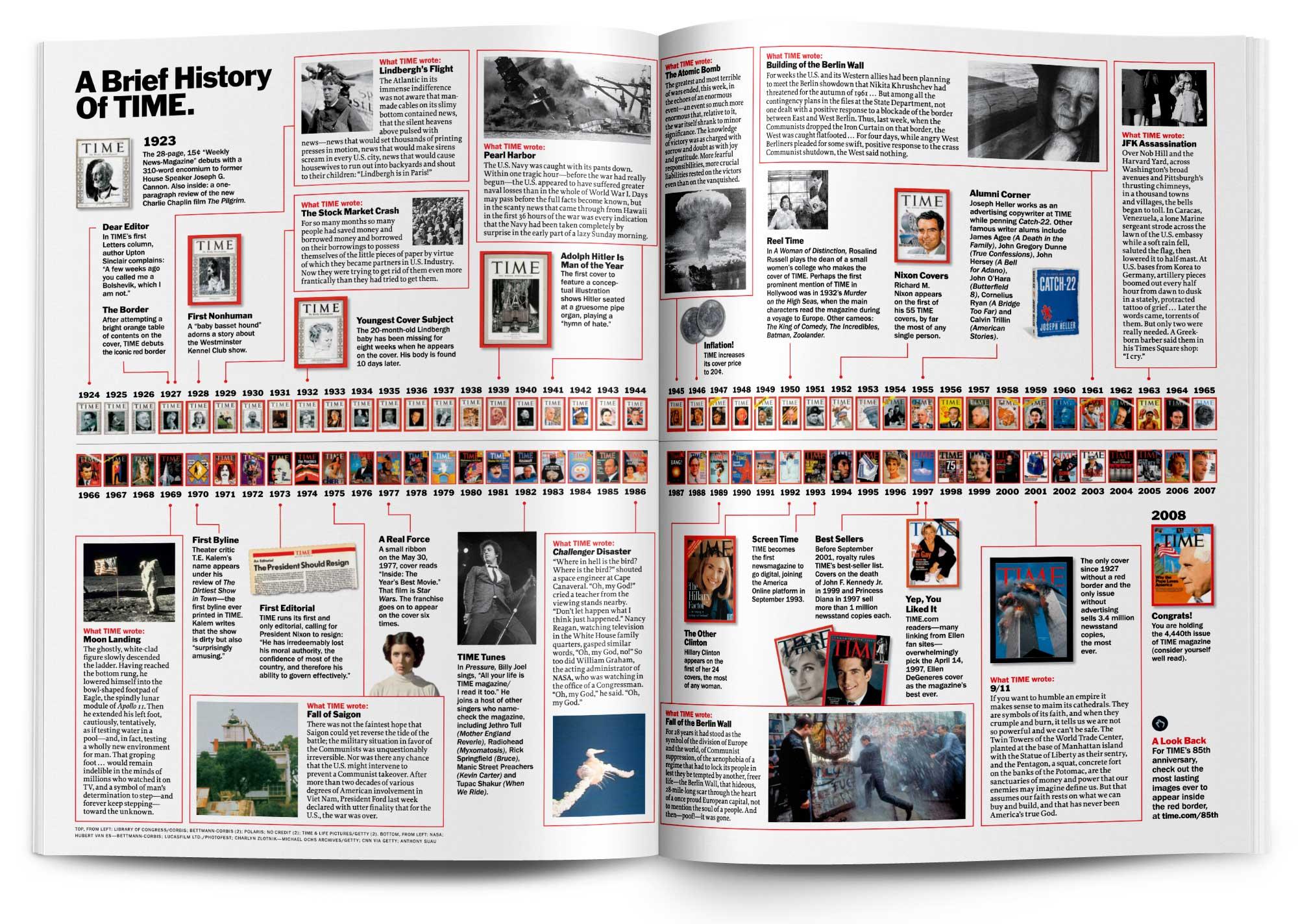 layouts.85anniversary2.jpg