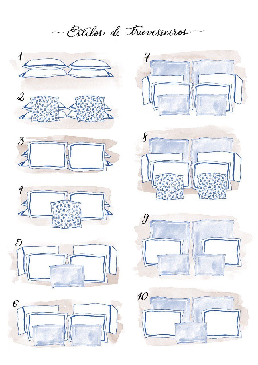 Pillow Display Diagram -  Courtesy of Pinterest