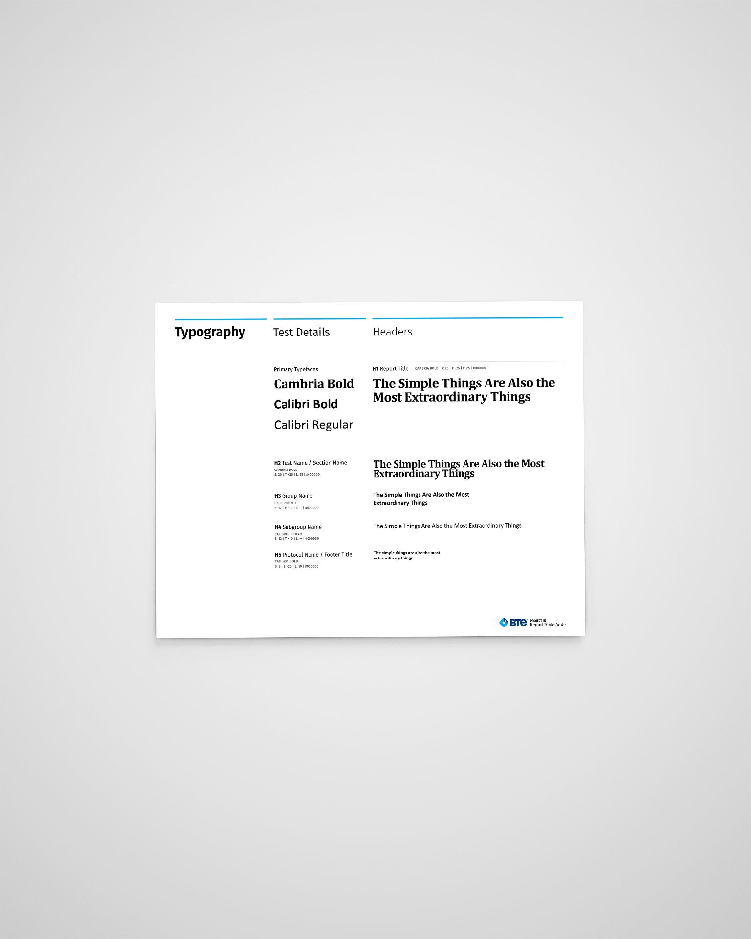 Evaluation Reports — Dexter Ferguson's Portfolio