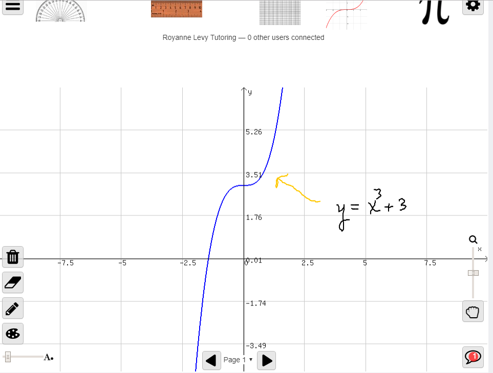 Online Whiteboard Math Tutoring