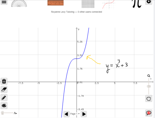 y=x^3+3 graph