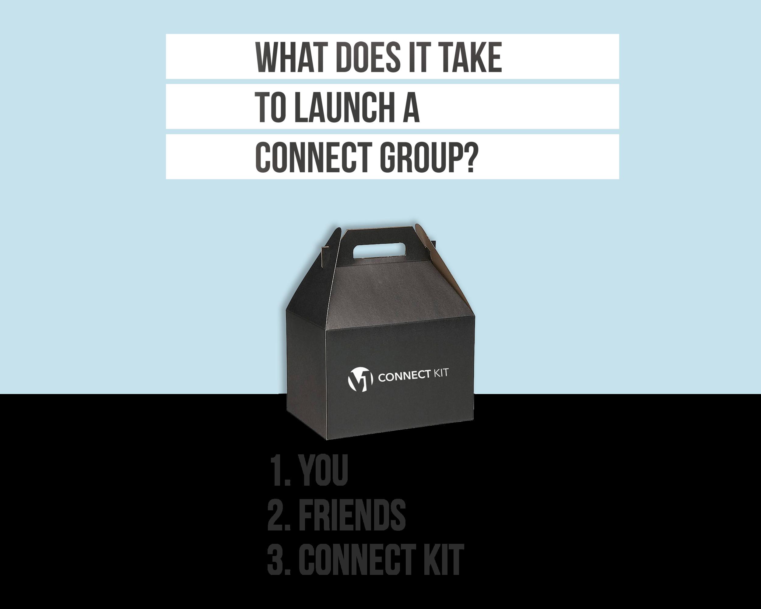 Connect Kit Tri-Banner (squaresapce).png