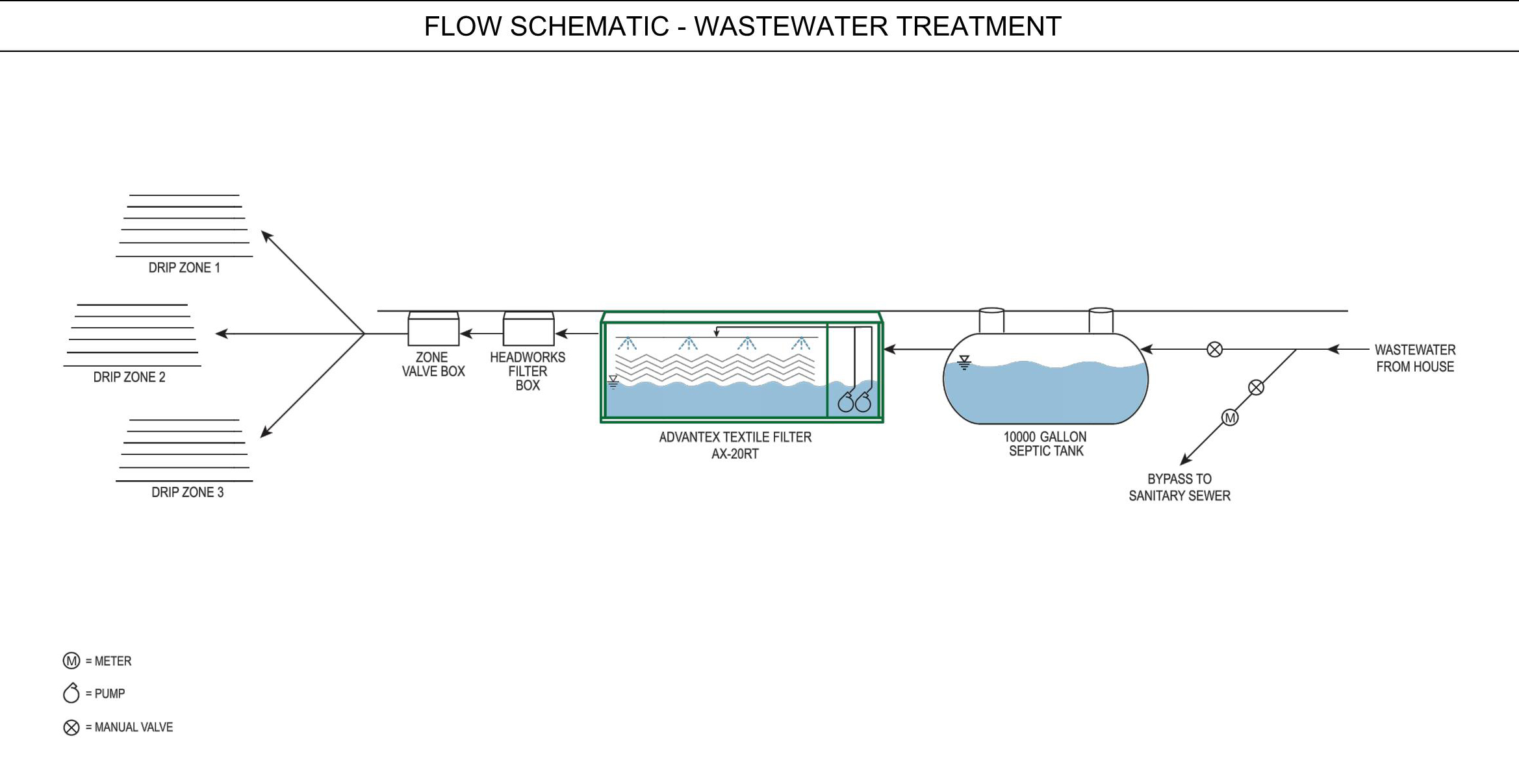 Wastewater Diagram.jpg