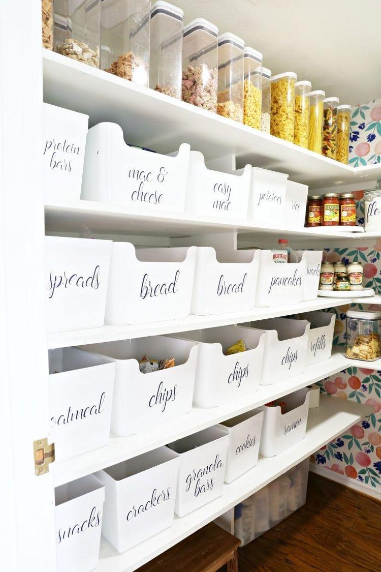 blog - labelled boxes.JPG