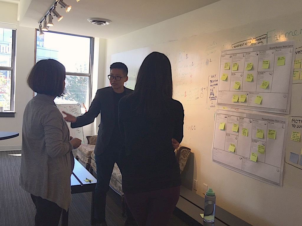 Copy of Business Model You | Personal Business Model Canvas