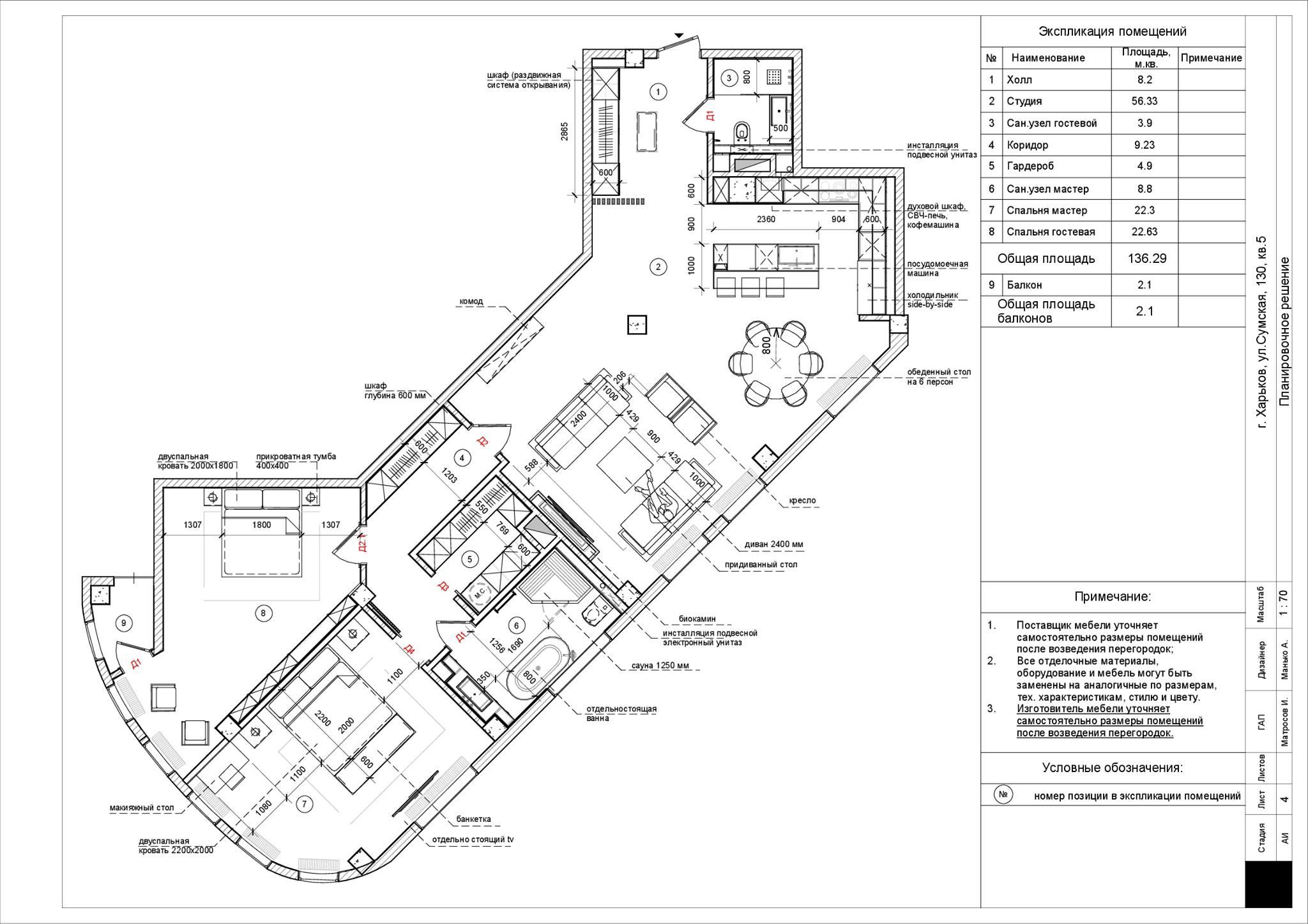 Дизайн-проект - посмотреть состав проекта