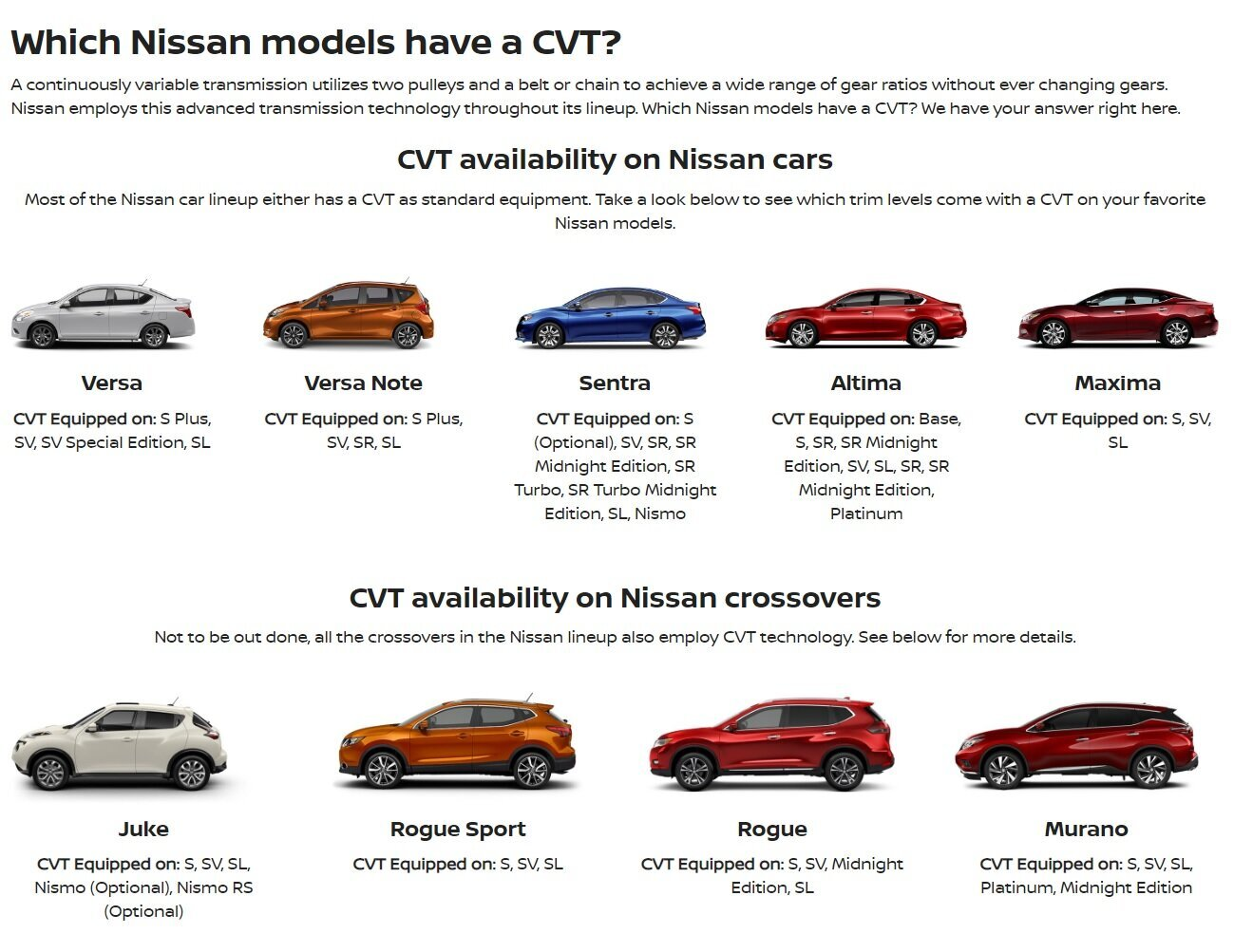 Nissan Cvt Class Action Warranty Extension Update Valero Law Apc