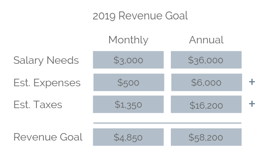 Revenue Goal.png