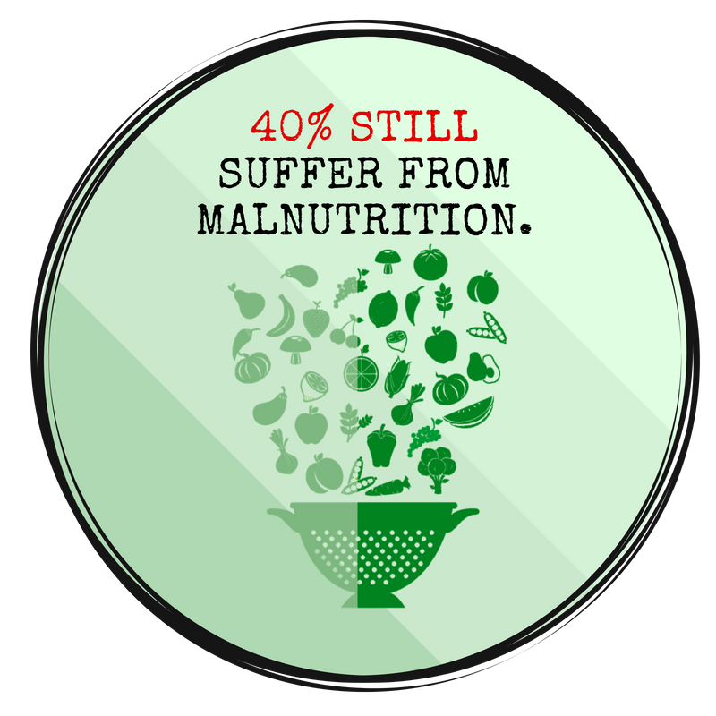 Malnutrition.png